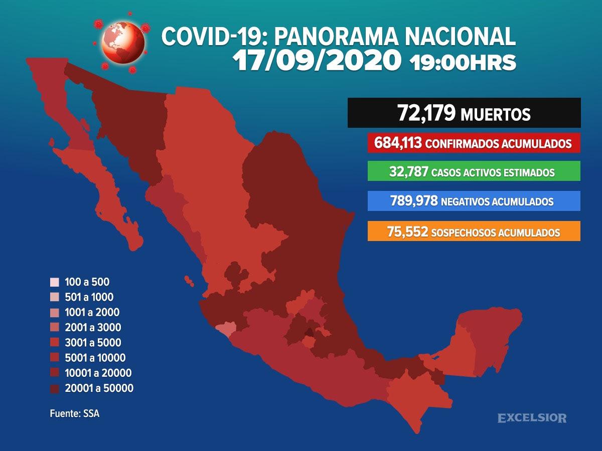 Son más de 72 mil los muertos por COVID-19 en México. Noticias en tiempo real