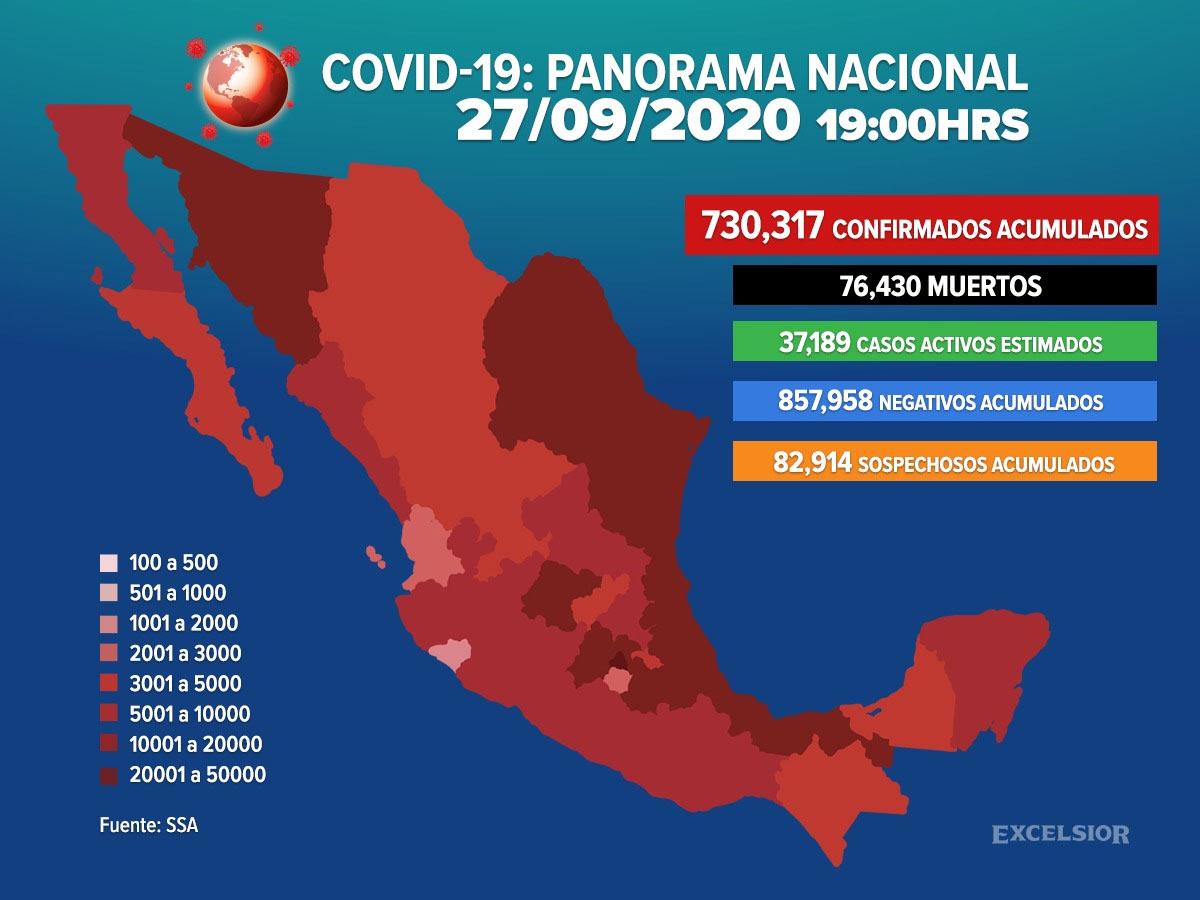 Casos positivos por COVID-19 supera los 730 mil en México. Noticias en tiempo real