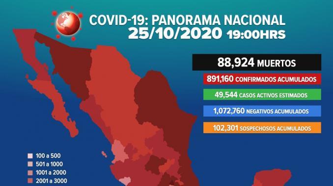 Suman más de 88 mil las muertes por COVID-19 en México. Noticias en tiempo real